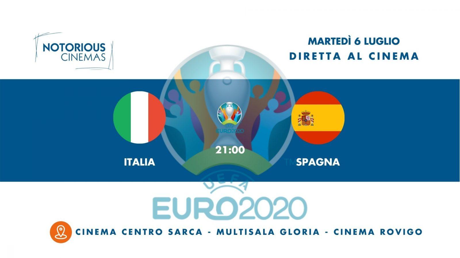 Read more about the article Italia vs Spagna – Semifinali Euro 2020